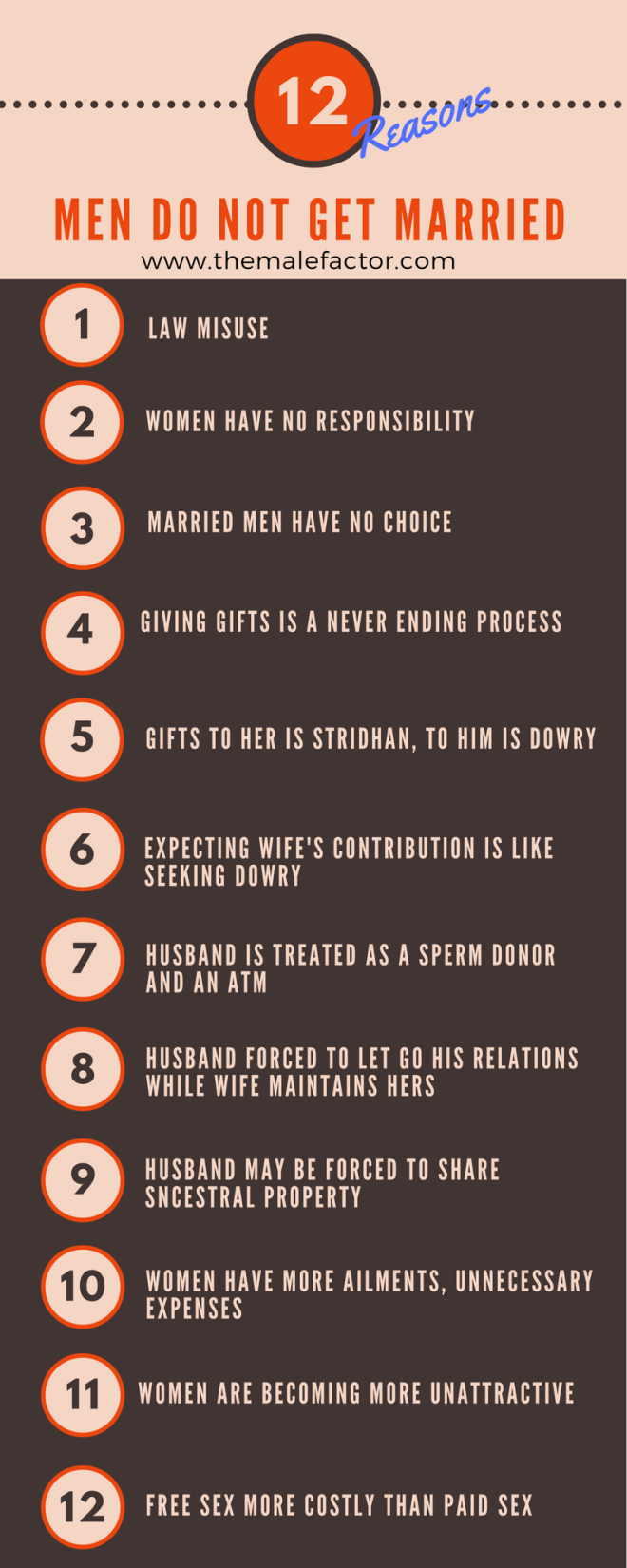 12 reasons men don't get married